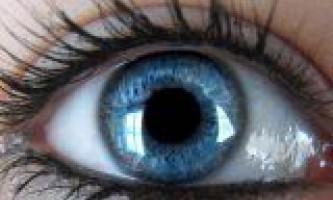 Хвороби очей види і причини