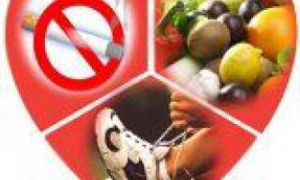 Народні засоби лікування стенокардії